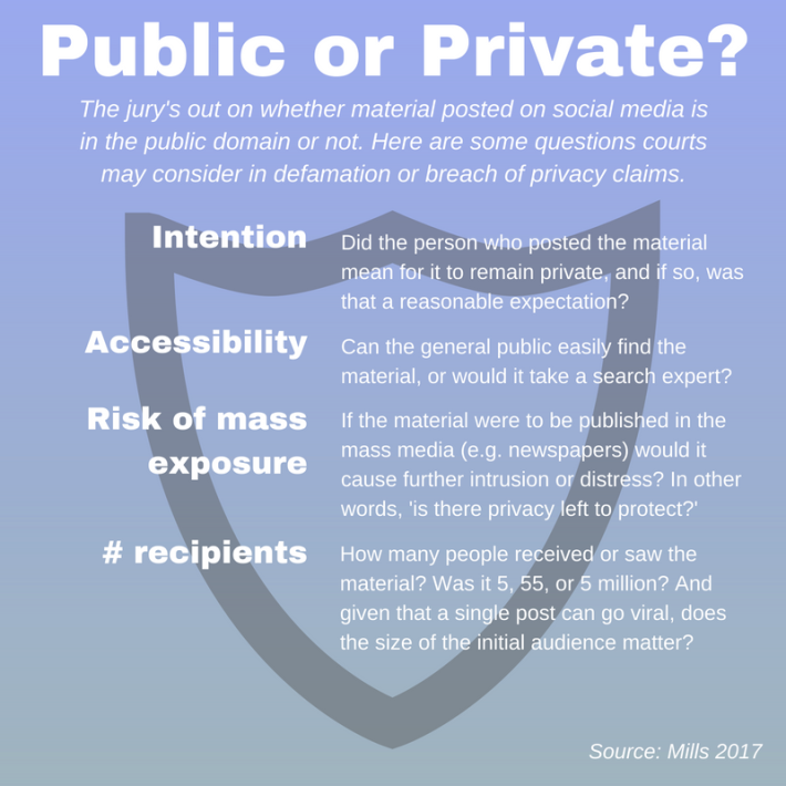 Public or Private_1